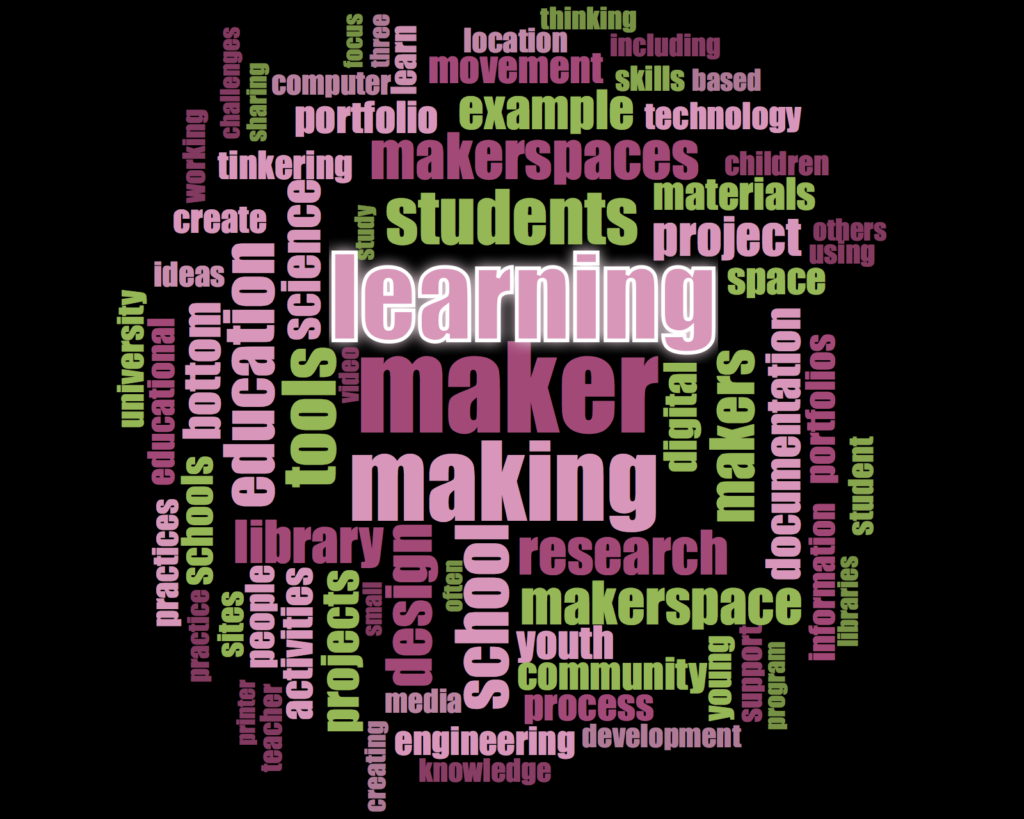 Makerspace Word Cloud