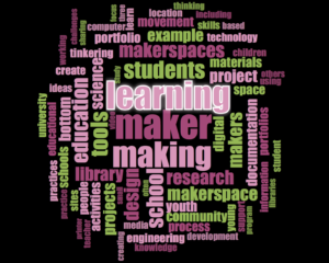 Makerspace Word Cloud